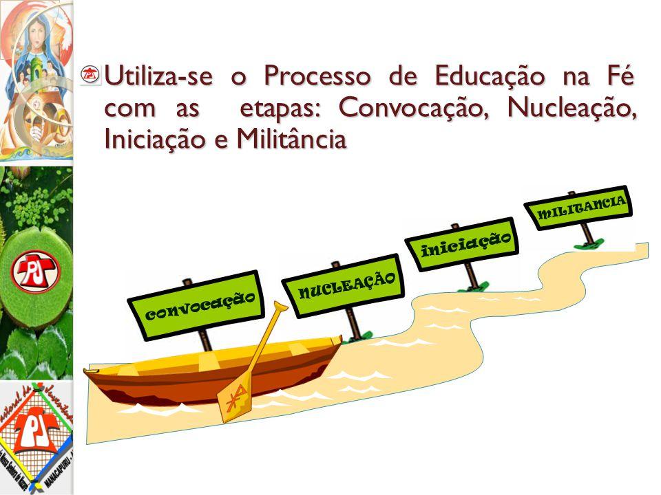 Utiliza-se o Processo de Educação na Fé com as etapas: Convocação, Nucleação, Iniciação e Militância