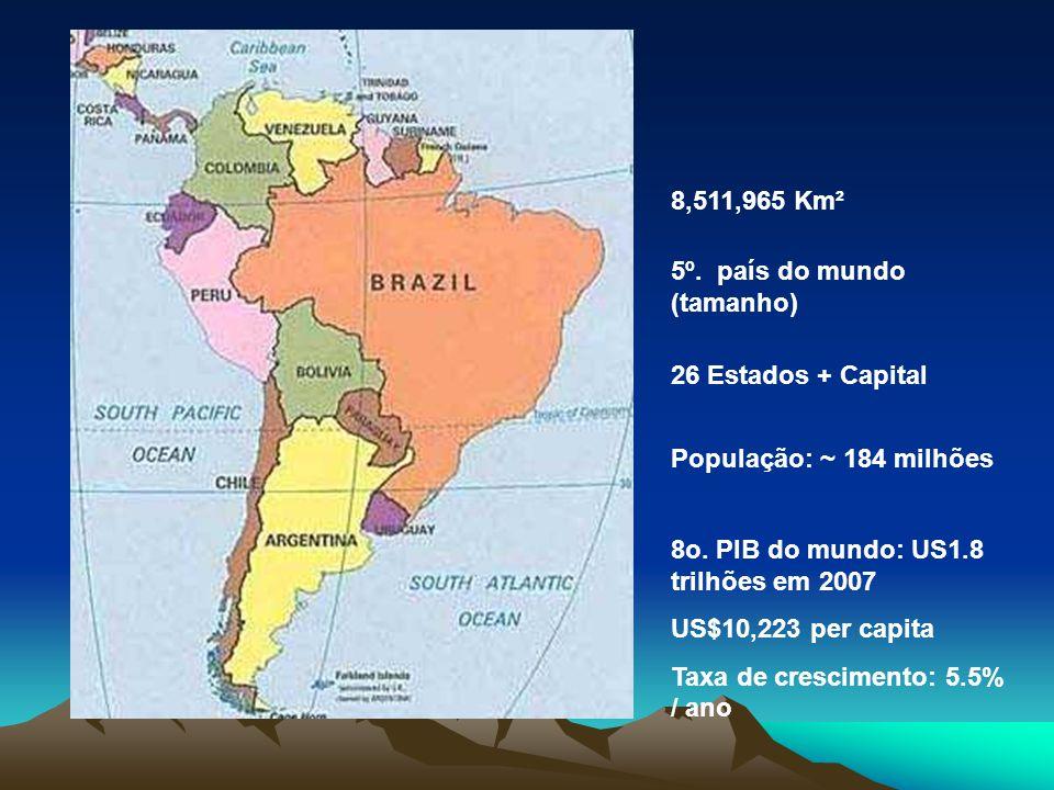 8,511,965 Km² 5º. país do mundo (tamanho) 26 Estados + Capital População: ~ 184 milhões 8o. PIB do mundo: US1.8 trilhões em 2007 US$10,223 per capita
