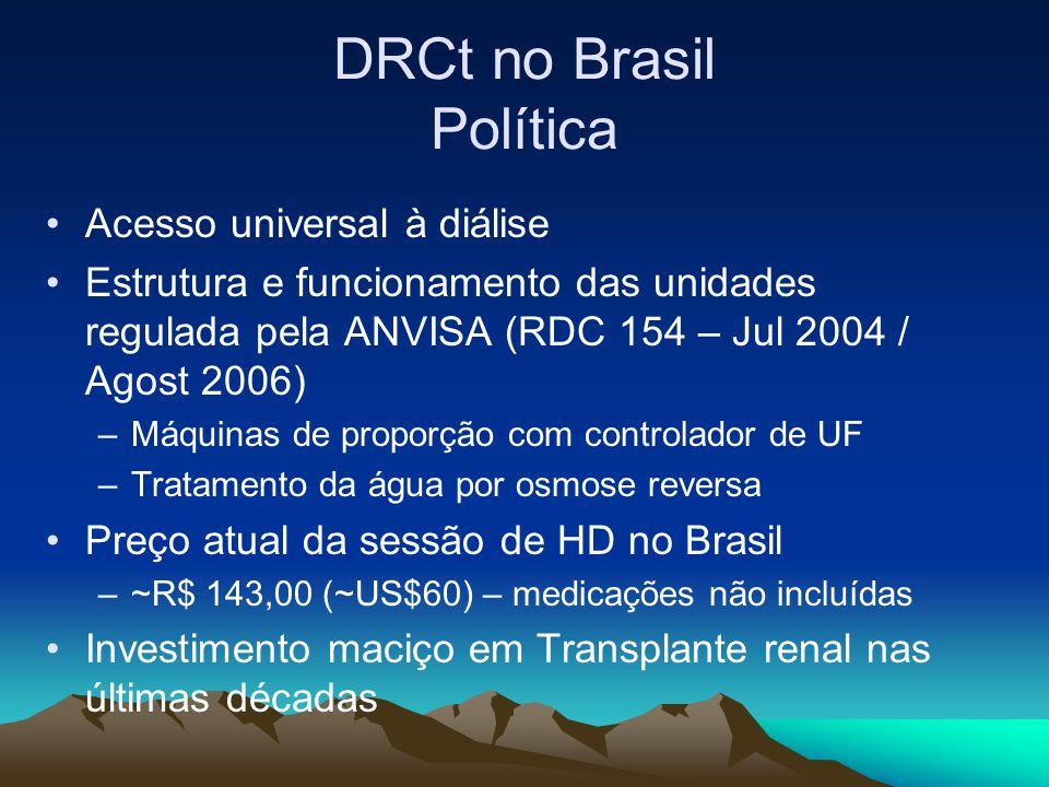 DRCt no Brasil Política Acesso universal à diálise Estrutura e funcionamento das unidades regulada pela ANVISA (RDC 154 – Jul 2004 / Agost 2006) –Máqu