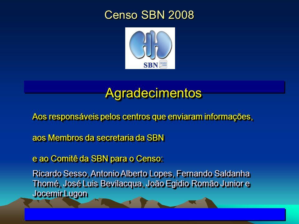 Censo SBN 2008 Agradecimentos Aos responsáveis pelos centros que enviaram informações, aos Membros da secretaria da SBN e ao Comitê da SBN para o Cens