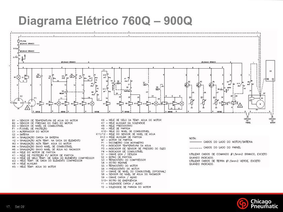 17.Set 09 Diagrama Elétrico 760Q – 900Q