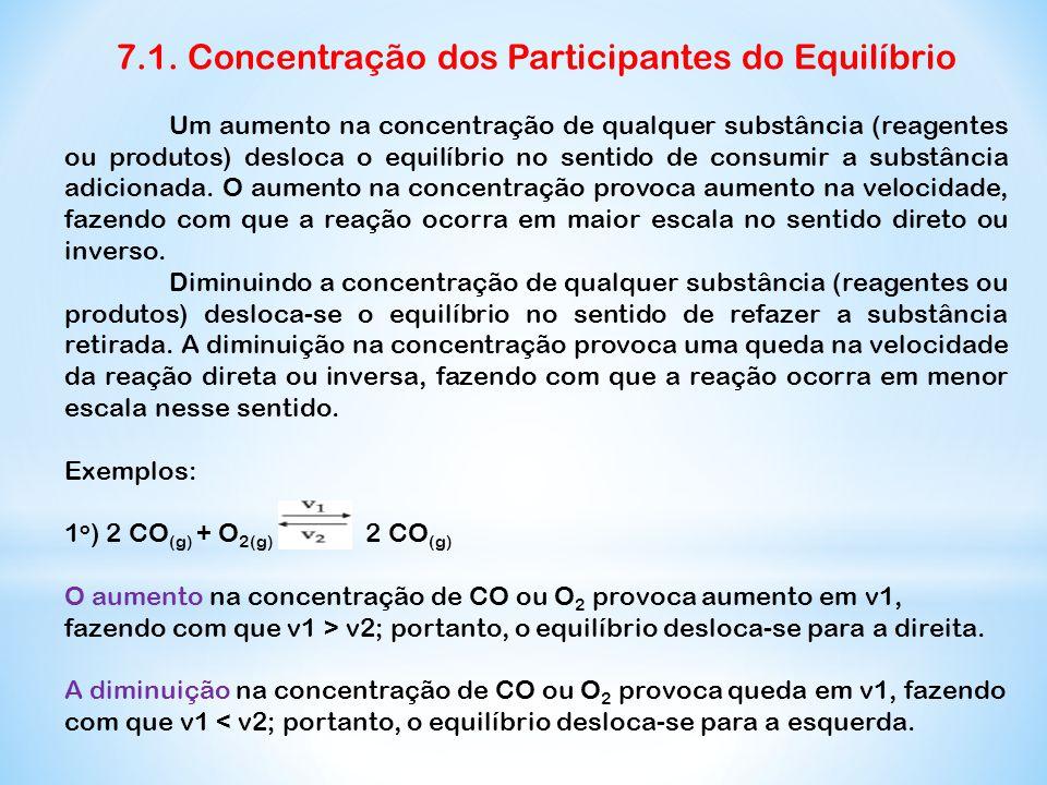 7.1. Concentração dos Participantes do Equilíbrio Um aumento na concentração de qualquer substância (reagentes ou produtos) desloca o equilíbrio no se