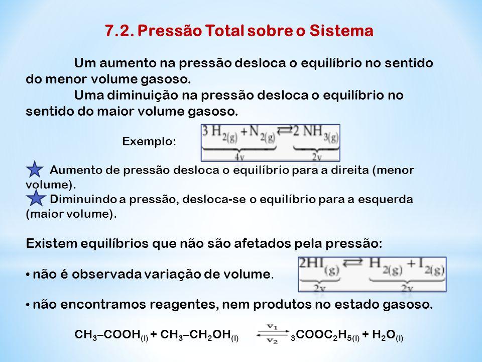 7.2. Pressão Total sobre o Sistema Um aumento na pressão desloca o equilíbrio no sentido do menor volume gasoso. Uma diminuição na pressão desloca o e