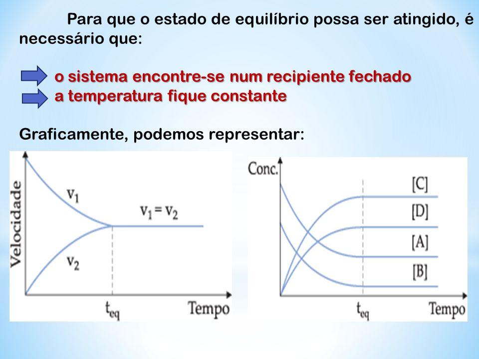 No entanto, se a concentração dos reagentes for maior do que na situação anterior de equilíbrio, dizemos que houve deslocamento para a esquerda (sentido de formação dos reagentes), já que v2 foi maior que v1: Reagentes Produtos Em 1884, Le Chatelier enunciou o princípio geral que trata dos deslocamentos dos estados de equilíbrio, que ficou conhecido como Princípio de Le Chatelier.