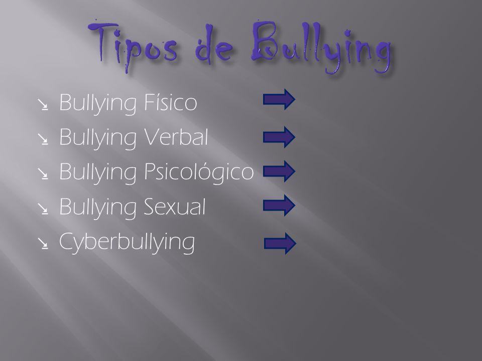 O Bullying despedaça os sentimentos das vítimas e dos Bullies. Não pratiques BULLYING.