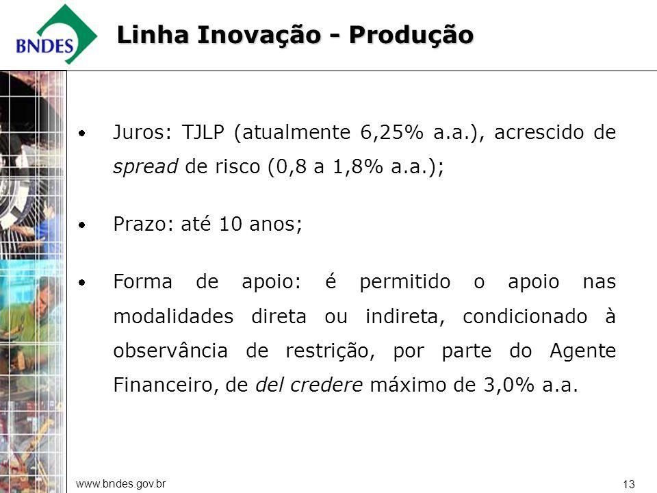 www.bndes.gov.br 13 Juros: TJLP (atualmente 6,25% a.a.), acrescido de spread de risco (0,8 a 1,8% a.a.); Prazo: até 10 anos; Forma de apoio: é permiti
