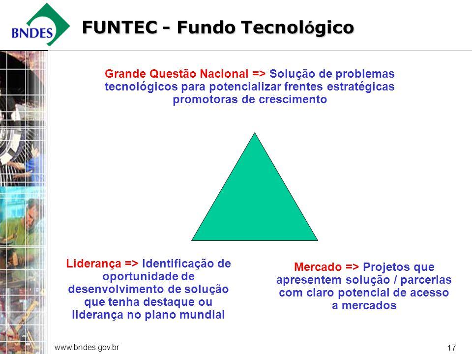 www.bndes.gov.br 17 FUNTEC - Fundo Tecnol ó gico Grande Questão Nacional => Solução de problemas tecnológicos para potencializar frentes estratégicas