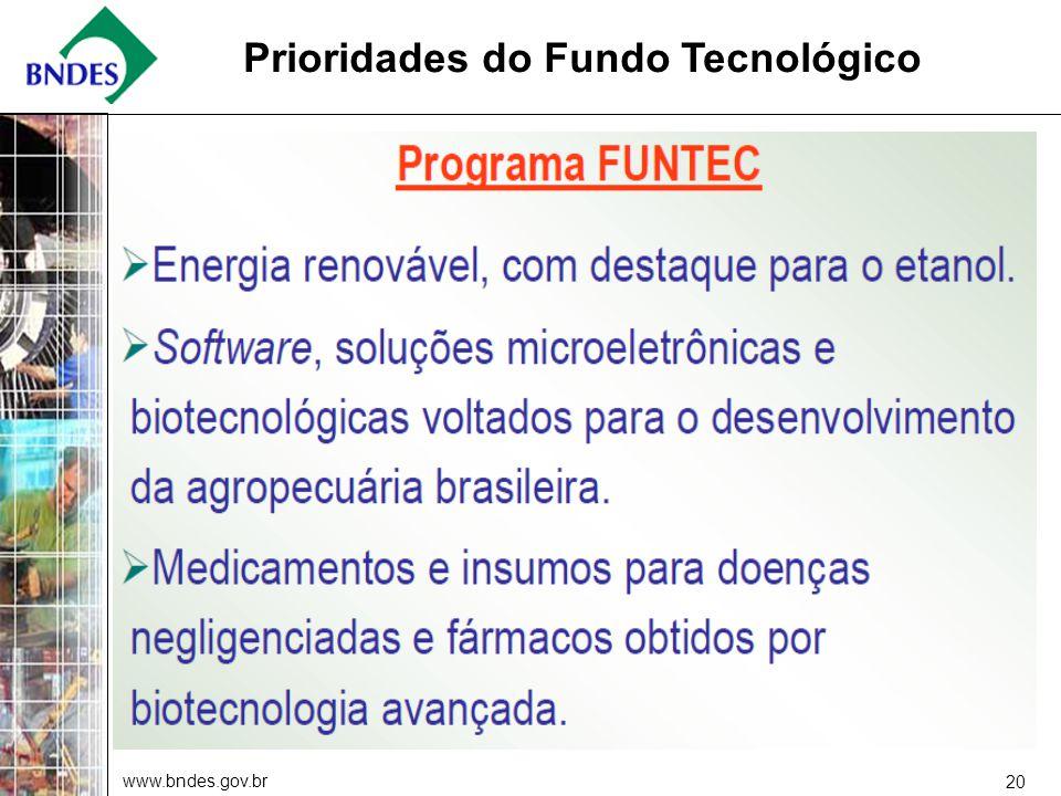 www.bndes.gov.br 20 Prioridades do Fundo Tecnológico