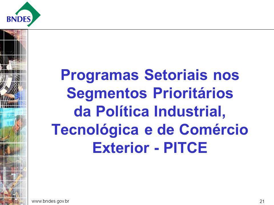www.bndes.gov.br 21 Programas Setoriais nos Segmentos Prioritários da Política Industrial, Tecnológica e de Comércio Exterior - PITCE