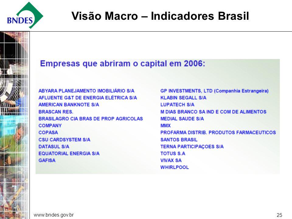 www.bndes.gov.br 25 Visão Macro – Indicadores Brasil
