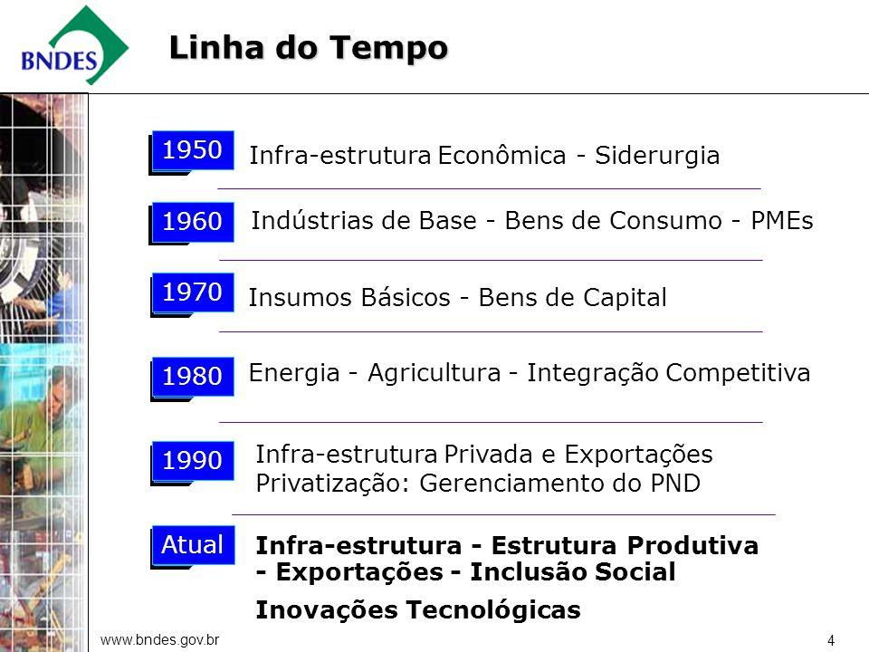 www.bndes.gov.br 4 Linha do Tempo 1950 Infra-estrutura Econômica - Siderurgia 1960 Indústrias de Base - Bens de Consumo - PMEs 1970 Insumos Básicos - Bens de Capital 19801990 Energia - Agricultura - Integração Competitiva Infra-estrutura Privada e Exportações Privatização: Gerenciamento do PND Infra-estrutura - Estrutura Produtiva - Exportações - Inclusão Social Inovações Tecnológicas Atual