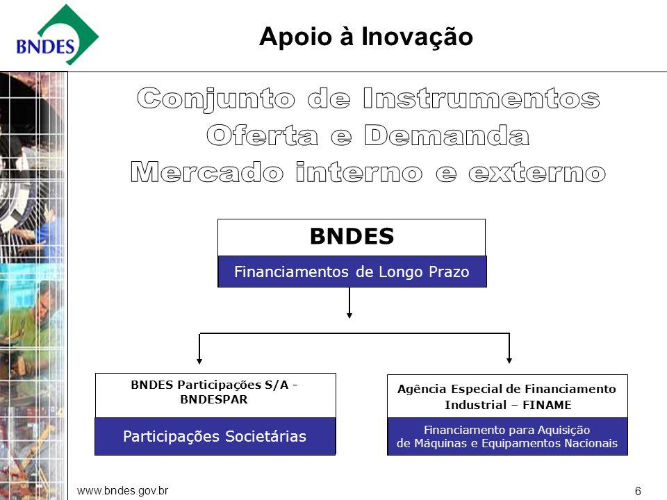 www.bndes.gov.br 6 Financiamentos de Longo Prazo Participações Societárias BNDES BNDES Participações S/A - BNDESPAR Financiamento para Aquisição de Má