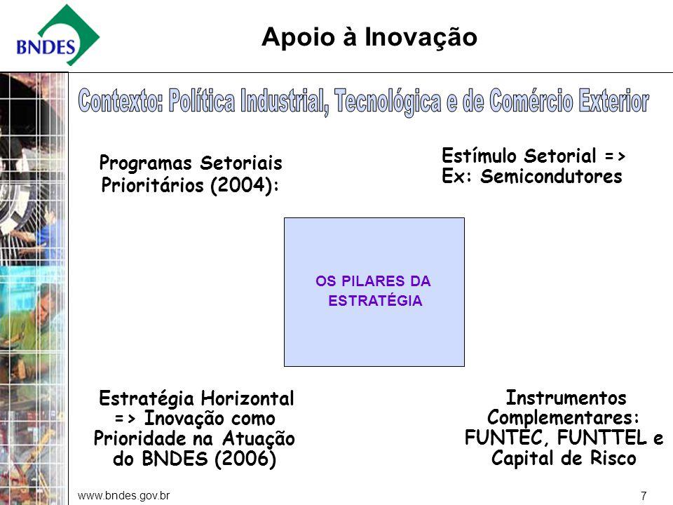 www.bndes.gov.br 7 Programas Setoriais Prioritários (2004): Estímulo Setorial => Ex: Semicondutores Estratégia Horizontal => Inovação como Prioridade na Atuação do BNDES (2006) Instrumentos Complementares: FUNTEC, FUNTTEL e Capital de Risco OS PILARES DA ESTRATÉGIA Apoio à Inovação