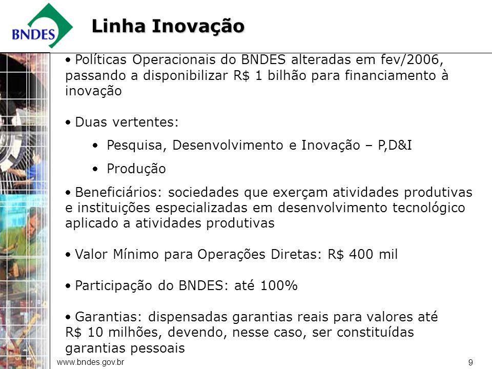 www.bndes.gov.br 9 Políticas Operacionais do BNDES alteradas em fev/2006, passando a disponibilizar R$ 1 bilhão para financiamento à inovação Duas ver