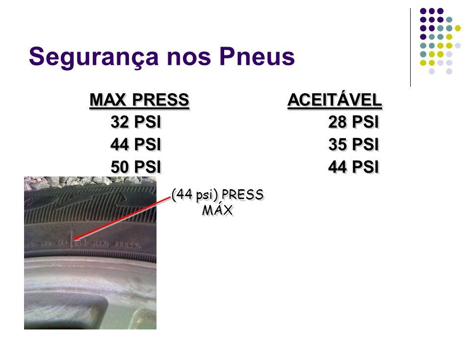 Segurança nos Pneus (44 psi) PRESS MÁX MAX PRESS ACEITÁVEL 32 PSI28 PSI 44 PSI35 PSI 50 PSI44 PSI MAX PRESS ACEITÁVEL 32 PSI28 PSI 44 PSI35 PSI 50 PSI