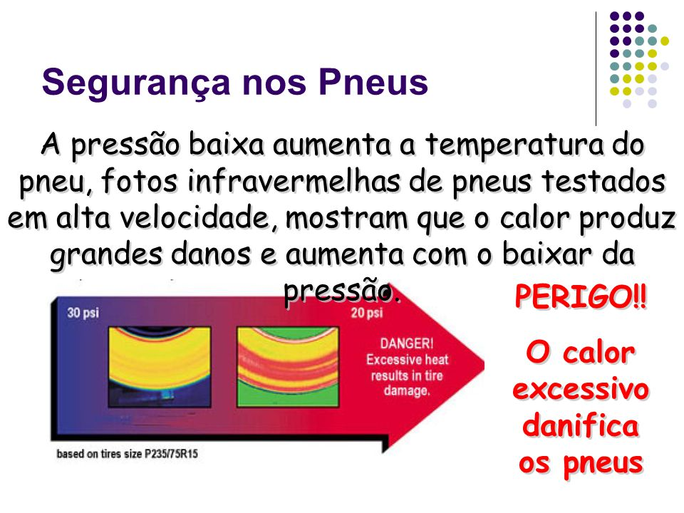 Segurança nos Pneus A pressão baixa aumenta a temperatura do pneu, fotos infravermelhas de pneus testados em alta velocidade, mostram que o calor produz grandes danos e aumenta com o baixar da pressão.