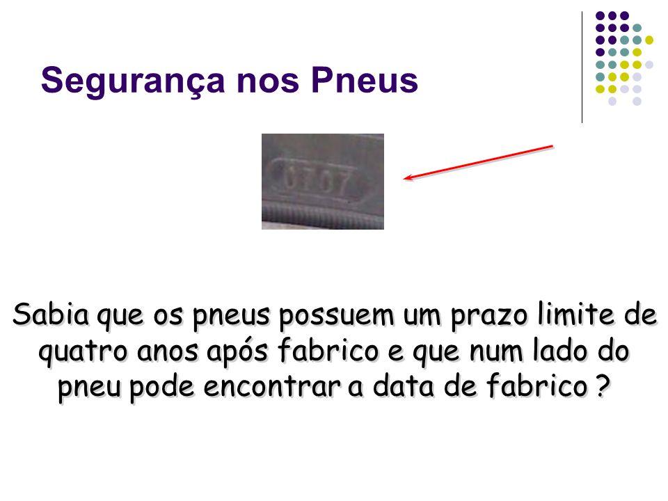 Segurança nos Pneus É muito fácil averiguar qual é a data limite de um pneu.