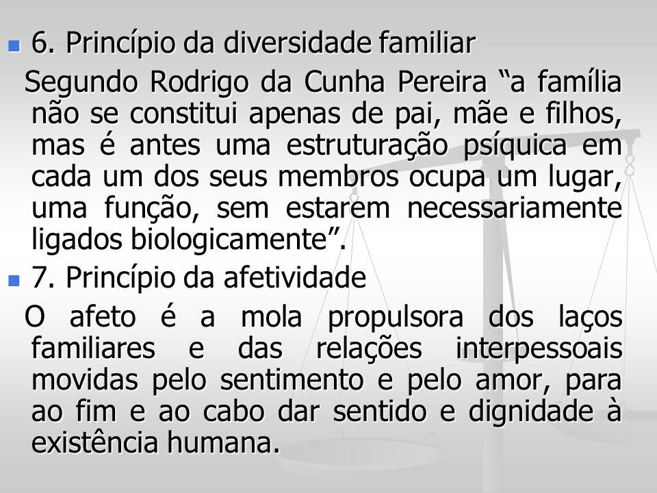 6. Princípio da diversidade familiar 6. Princípio da diversidade familiar Segundo Rodrigo da Cunha Pereira a família não se constitui apenas de pai, m