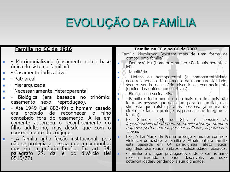EVOLUÇÃO DA FAMÍLIA EVOLUÇÃO DA FAMÍLIA Família no CC de 1916 Família no CC de 1916 - Matrimonializada (casamento como base única do sistema familiar)