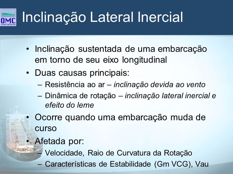 Inclinação Lateral Inercial Inclinação sustentada de uma embarcação em torno de seu eixo longitudinal Duas causas principais: –Resistência ao ar – inc
