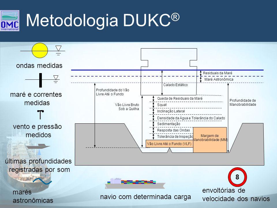 maré e correntes medidas ondas medidas vento e pressão medidos navio com determinada carga últimas profundidades registradas por som 8 envoltórias de