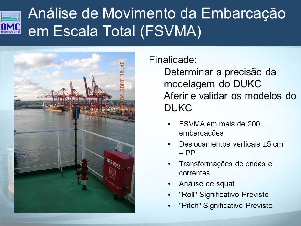 Análise de Movimento da Embarcação em Escala Total (FSVMA) Finalidade: Determinar a precisão da modelagem do DUKC Aferir e validar os modelos do DUKC