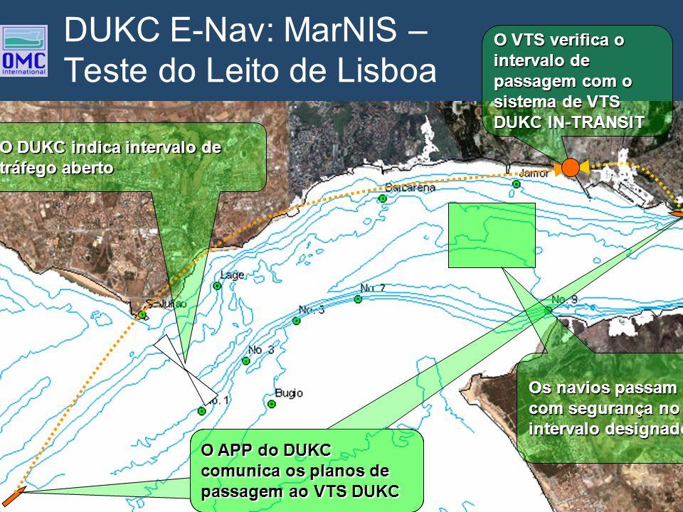 DUKC E-Nav: MarNIS – Teste do Leito de Lisboa O DUKC indica intervalo de tráfego aberto O APP do DUKC comunica os planos de passagem ao VTS O VTS veri