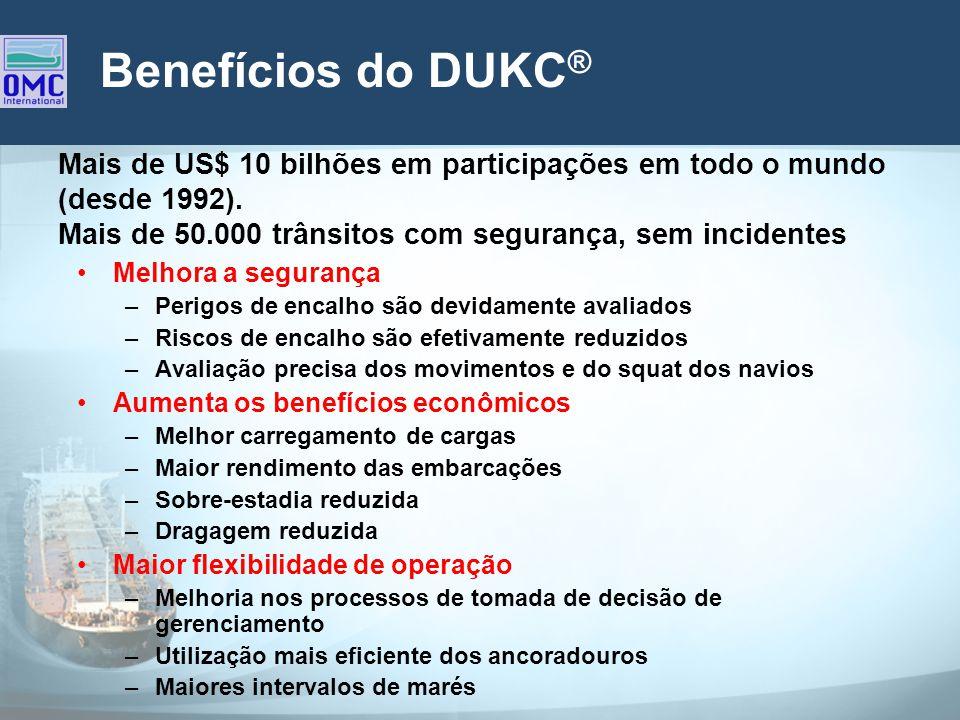 Benefícios do DUKC ® Melhora a segurança –Perigos de encalho são devidamente avaliados –Riscos de encalho são efetivamente reduzidos –Avaliação precis