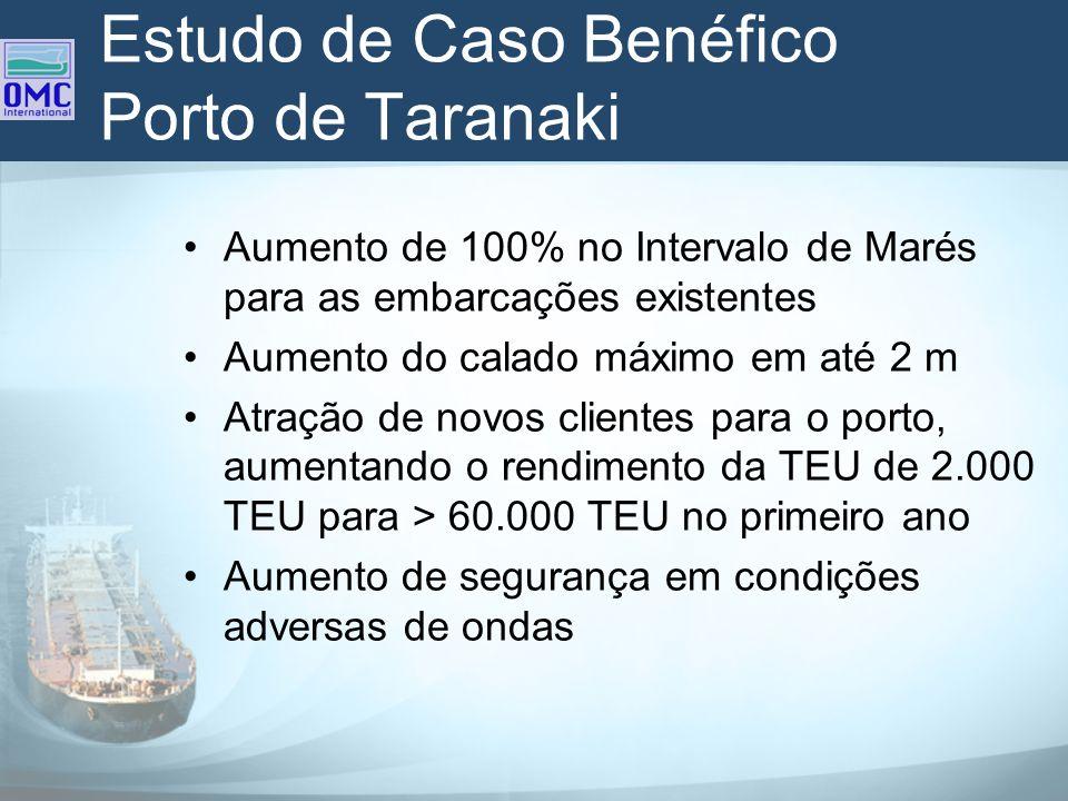 Estudo de Caso Benéfico Porto de Taranaki Aumento de 100% no Intervalo de Marés para as embarcações existentes Aumento do calado máximo em até 2 m Atr