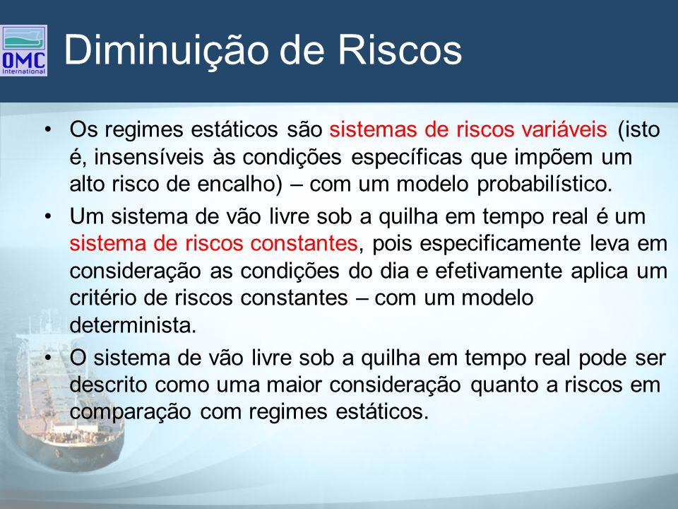 Diminuição de Riscos Os regimes estáticos são sistemas de riscos variáveis (isto é, insensíveis às condições específicas que impõem um alto risco de e