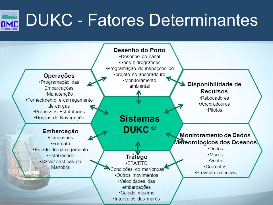 DUKC - Fatores Determinantes Embarcação Dimensões Formato Estado de carregamento Estabilidade Características de Manobra Tráfego ETA/ETD Condições do