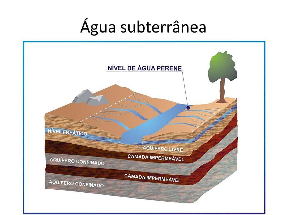 Água subterrânea