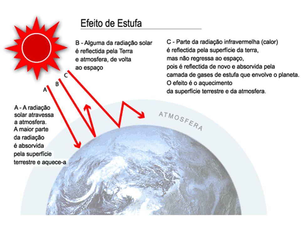 Buraco na Camada de Ozônio O ozônio (O 3 ) é naturalmente encontrado na natureza.
