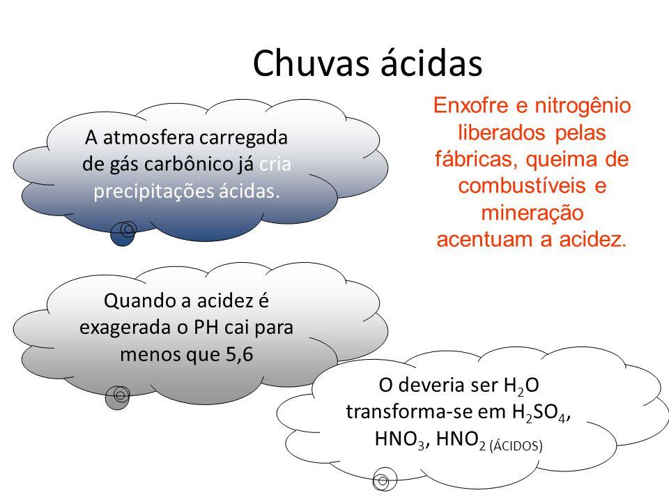 Chuvas ácidas A atmosfera carregada de gás carbônico já cria precipitações ácidas. Quando a acidez é exagerada o PH cai para menos que 5,6 Enxofre e n