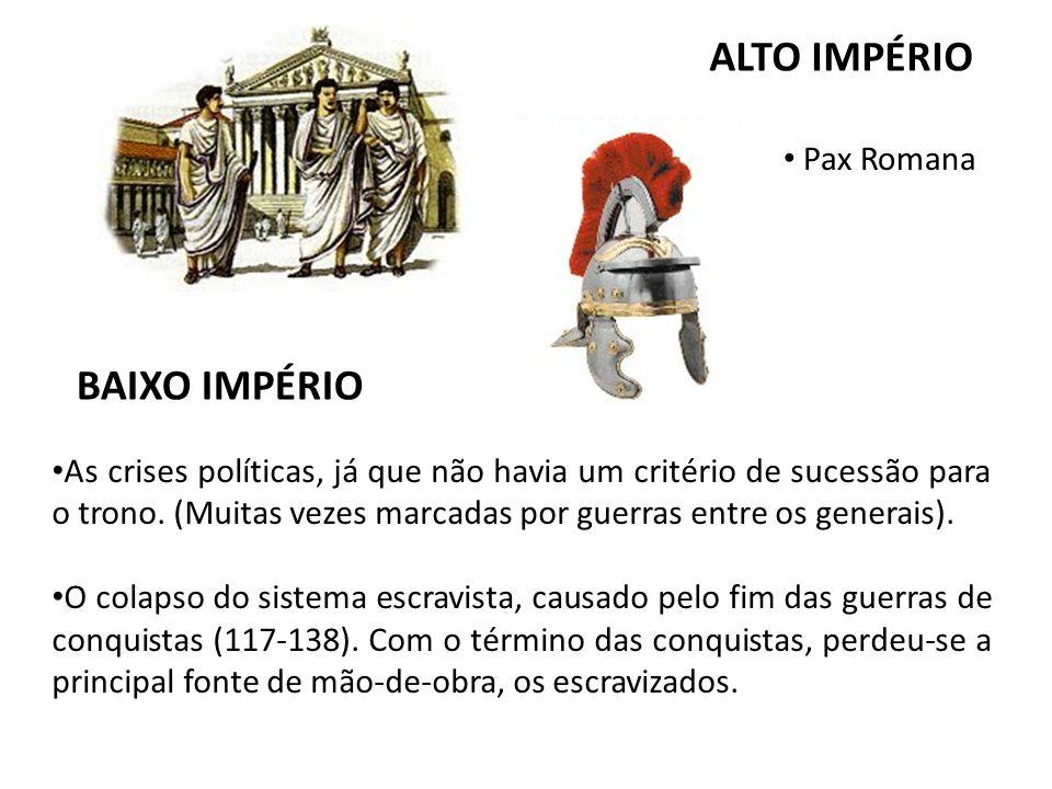 ALTO IMPÉRIO Pax Romana BAIXO IMPÉRIO As crises políticas, já que não havia um critério de sucessão para o trono.