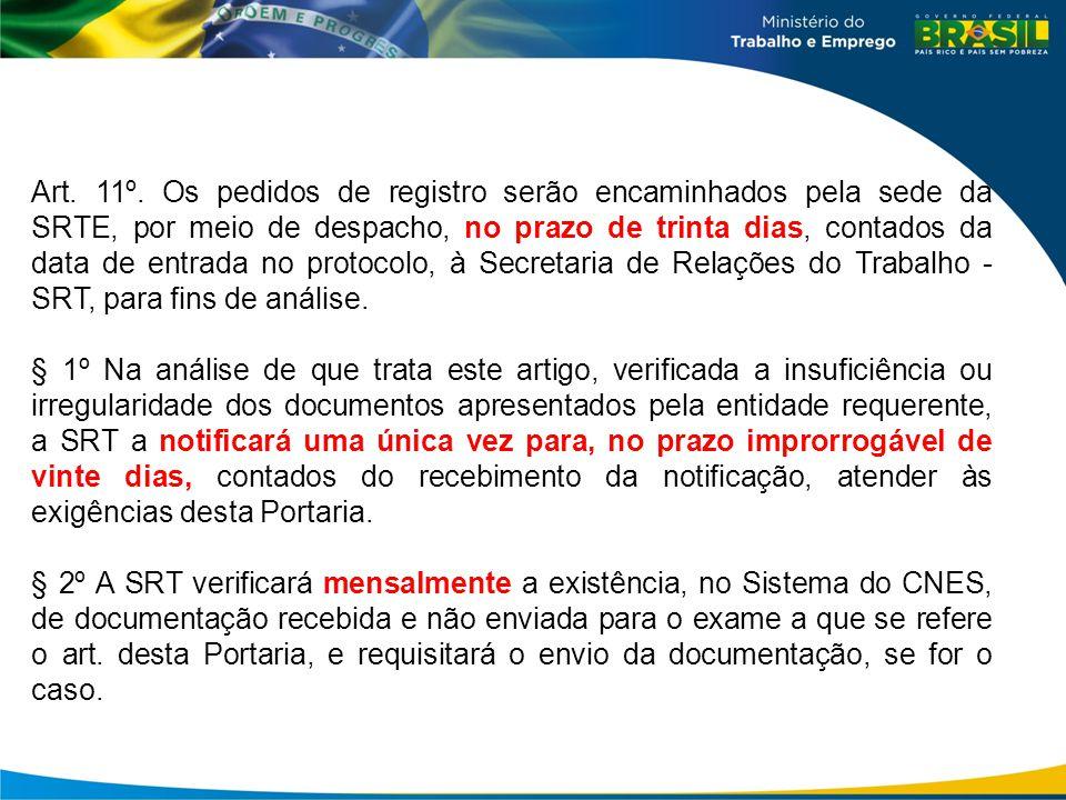 Art. 11º. Os pedidos de registro serão encaminhados pela sede da SRTE, por meio de despacho, no prazo de trinta dias, contados da data de entrada no p
