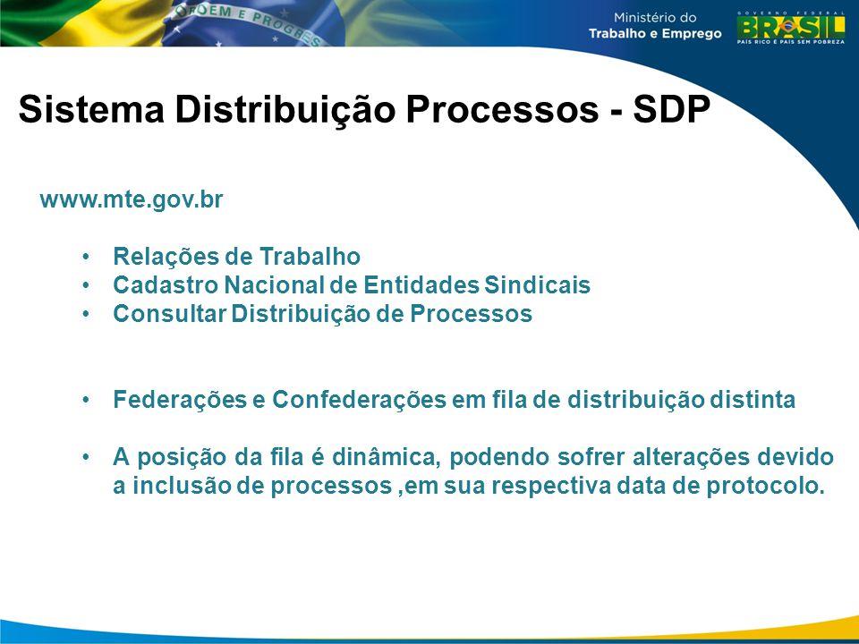 Sistema Distribuição Processos - SDP www.mte.gov.br Relações de Trabalho Cadastro Nacional de Entidades Sindicais Consultar Distribuição de Processos