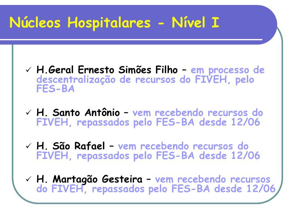 Núcleos Hospitalares - Nível I H.Geral Ernesto Simões Filho – em processo de descentralização de recursos do FIVEH, pelo FES-BA H.