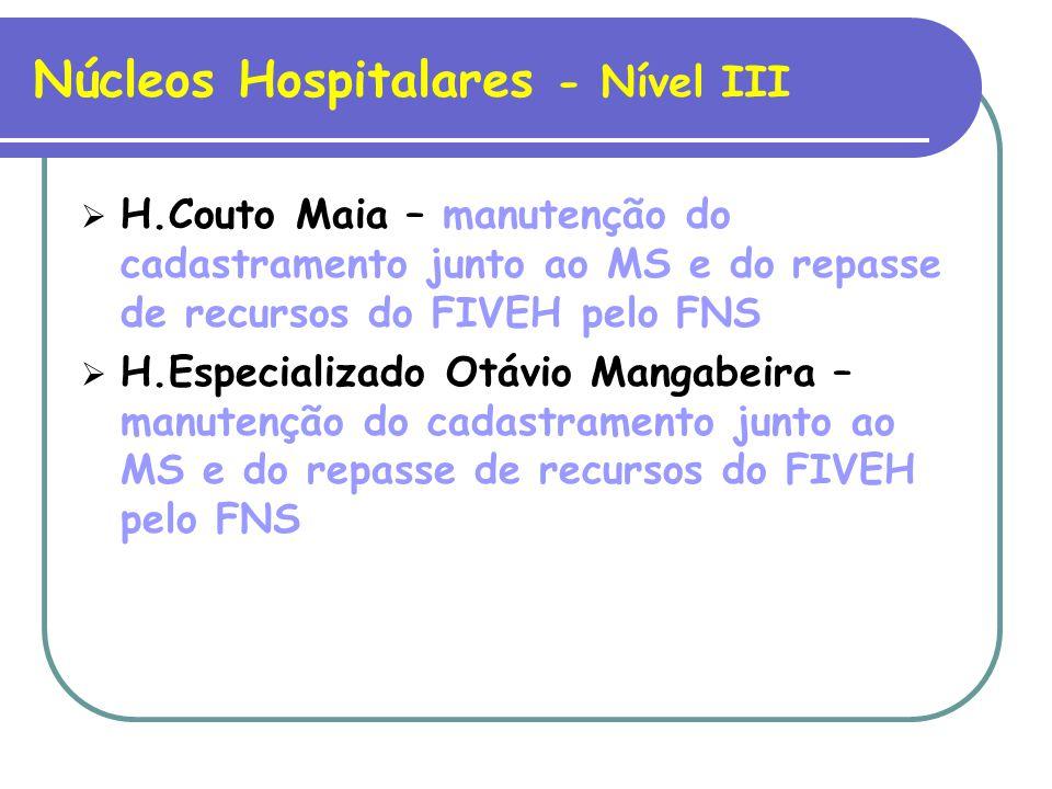 Núcleos Hospitalares - Nível III H.Couto Maia – manutenção do cadastramento junto ao MS e do repasse de recursos do FIVEH pelo FNS H.Especializado Otávio Mangabeira – manutenção do cadastramento junto ao MS e do repasse de recursos do FIVEH pelo FNS