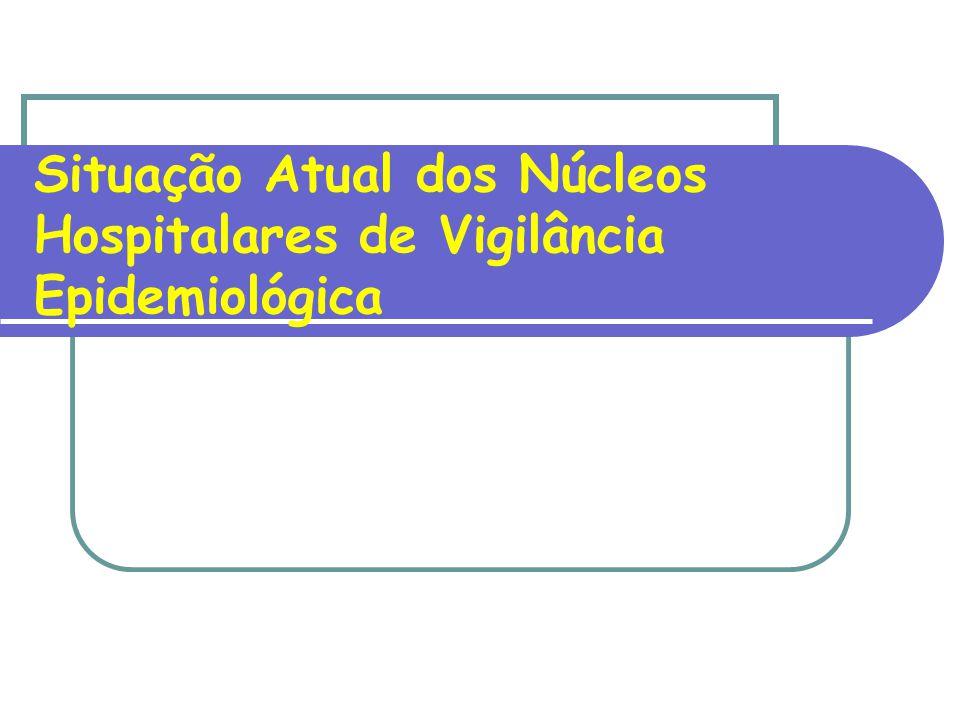 Situação Atual dos Núcleos Hospitalares de Vigilância Epidemiológica