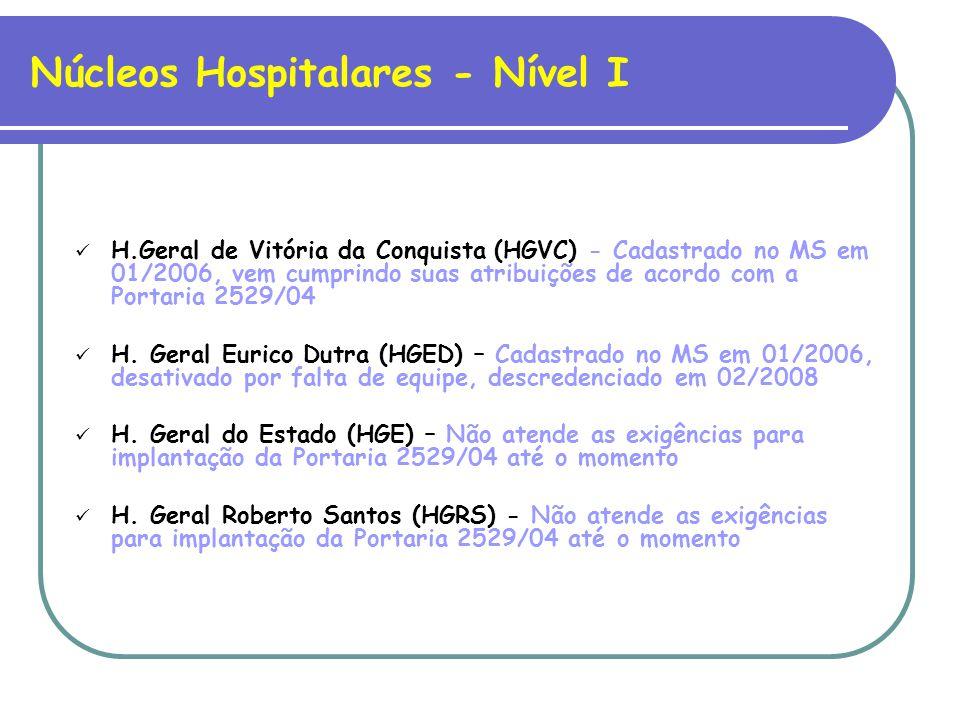 Núcleos Hospitalares - Nível I H.Geral de Vitória da Conquista (HGVC) - Cadastrado no MS em 01/2006, vem cumprindo suas atribuições de acordo com a Portaria 2529/04 H.