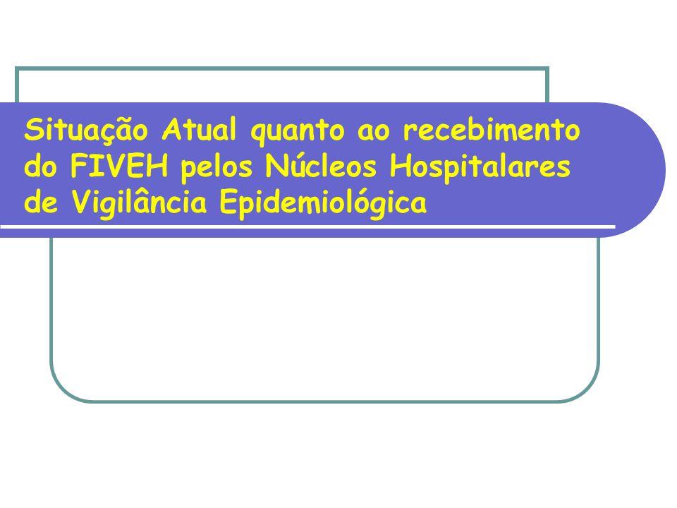 Núcleos Hospitalares - Nível I H.Geral de Vitória da Conquista – Nunca foi feito repasse de recursos do FIVEH, transferidos do FNS pelo FMS-VC H.