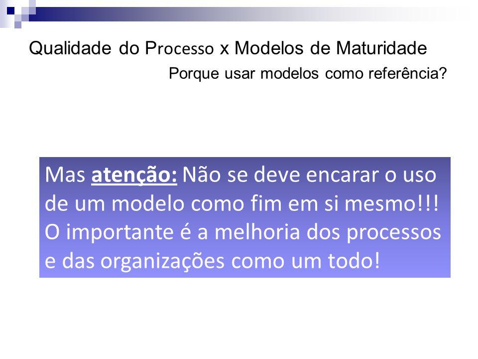 Qualidade do P rocesso x Modelos de Maturidade Porque usar modelos como referência.