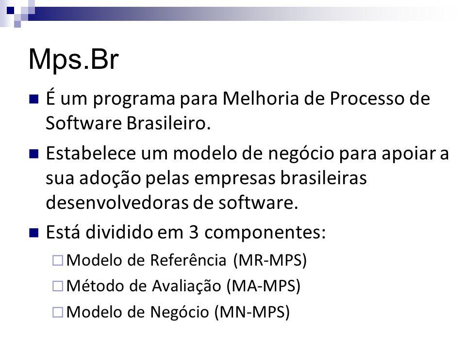 Mps.Br É um programa para Melhoria de Processo de Software Brasileiro.