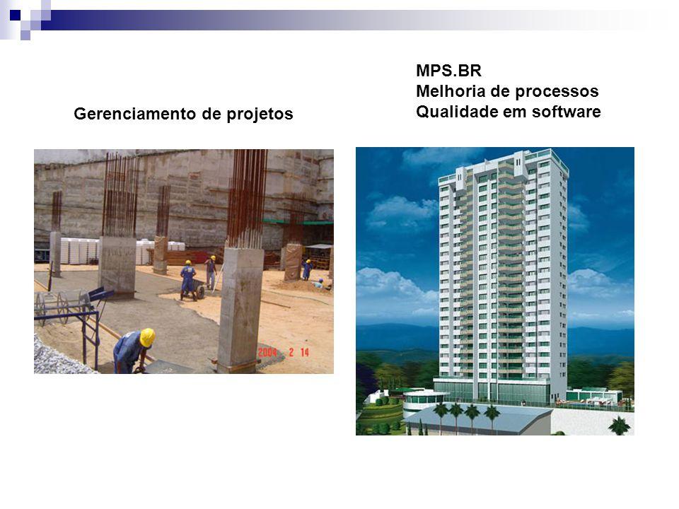 Gerenciamento de projetos MPS.BR Melhoria de processos Qualidade em software