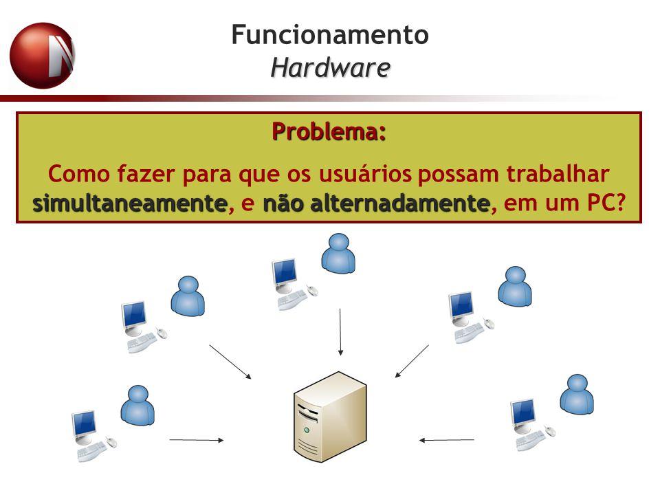 FuncionamentoHardware Problema: simultaneamentenão alternadamente Como fazer para que os usuários possam trabalhar simultaneamente, e não alternadamen