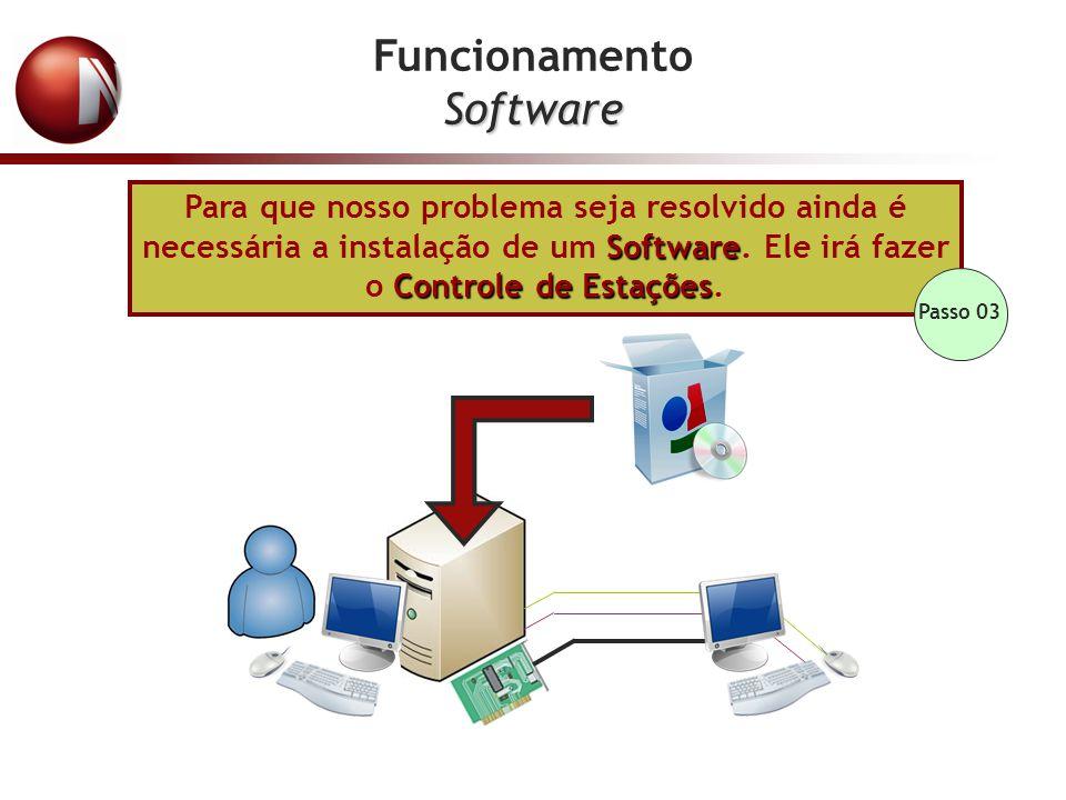 FuncionamentoSoftware Software Controle de Estações Para que nosso problema seja resolvido ainda é necessária a instalação de um Software. Ele irá faz