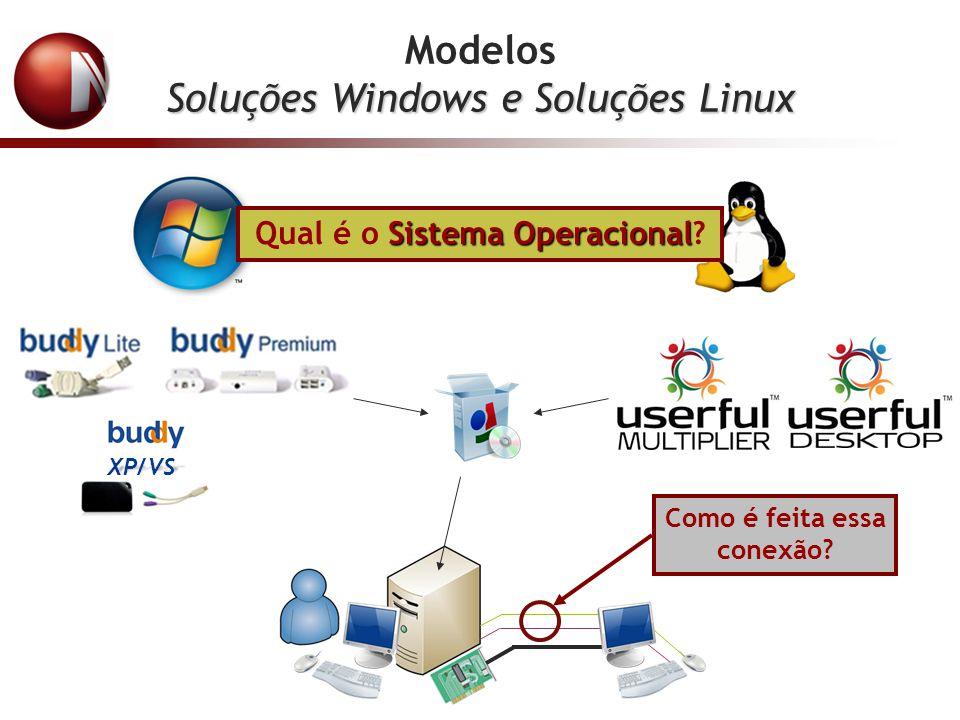 Modelos Soluções Windows e Soluções Linux Como é feita essa conexão? Sistema Operacional Qual é o Sistema Operacional? XP/VS