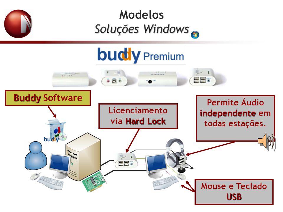 Modelos Soluções Windows independente Permite Áudio independente em todas estações. USB Mouse e Teclado USB Buddy Buddy Software Hard Lock Licenciamen