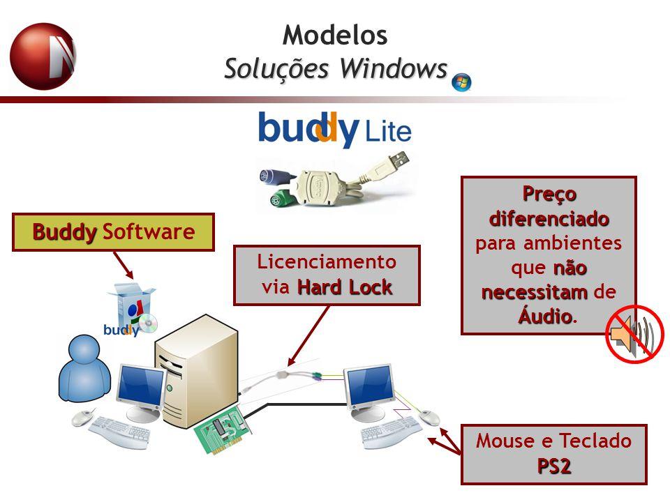 Modelos Soluções Windows Preço diferenciado não necessitam Áudio Preço diferenciado para ambientes que não necessitam de Áudio. PS2 Mouse e Teclado PS
